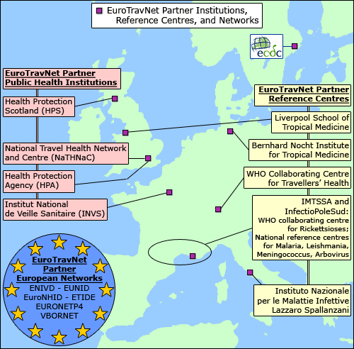map of EuroTravNet Partners